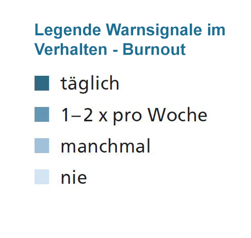 Burnout-Wansignale-Legende.png